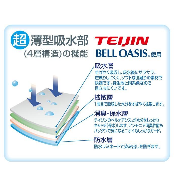 超薄型吸水部 尿モレパンツ【TS5008】